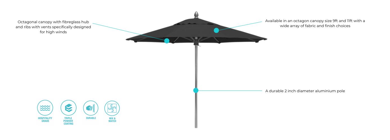 Riva umbrella